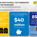 Local businesses called on to help increase payroll tax threshold